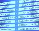 Arsenal đối đầu Barcelona, Chelsea đại chiến PSG