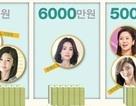 """Choáng với cát-sê siêu """"khủng"""" của các sao nữ Hàn Quốc năm 2015"""