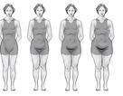 """Những hoóc môn khiến phụ nữ tăng cân """"vùn vụt"""""""