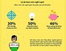 [Infographic] Bí quyết để nhân viên hạnh phúc, công ty tăng trưởng