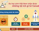 Infographic: Du học sinh Việt Nam nhận được lợi ích gì từ Canada?