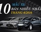 10 mẫu xe được lựa chọn nhiều nhất trong tháng