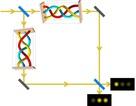"""Các nhà vật lý đề xuất phương pháp mới """"bện xoắn"""" ánh sáng"""