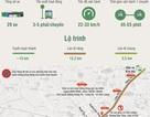 Tuyến buýt nhanh đầu tiên tại Hà Nội sẽ chạy như thế nào?