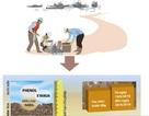[Infographics] Hành trình phân tích chứng cứ để buộc tội Formosa