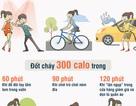"""Infographics: 12 hoạt động hao calo không ngờ dành cho người """"lười"""""""