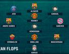 Đội hình tệ nhất châu Âu lượt đi mùa giải 2016/17