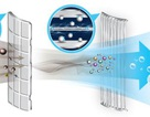 Ba ưu điểm vượt trội chỉ có ở máy điều hòa Digital Inverter máy nén 8 cực