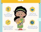 Infographic: Các mẹ trên thế giới nuôi con như thế nào?