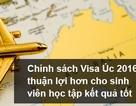 Tìm hiểu chính sách Visa du học Úc 2016 và cơ hội cho học sinh Việt Nam