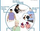 Tăng huyết áp - nguy cơ hàng đầu góp phần gây tử vong