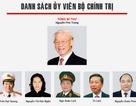 Con số thú vị về Bộ Chính trị, Ban Chấp hành Trung ương khóa 12
