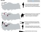 [Infographics] Toàn cảnh vụ đảo chính quân sự ở Thổ Nhĩ Kỳ