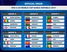 Kết quả chung cuộc và tổng quan World Cup U20 2017