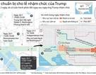[Infographics] Washington chuẩn bị cho lễ nhậm chức của ông Trump