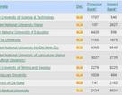 Trường ĐH Bách khoa Hà Nội đứng đầu cả nước trong bảng xếp hạng Webometrics