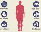 [Inforgraphics]: Toàn cảnh về bệnh đái tháo đường