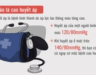 [Inforgraphics]: Dấu hiệu cảnh báo nguy cơ cao huyết áp