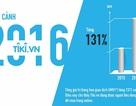 Toàn cảnh 2016 của Tiki.vn
