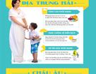 Xu hướng nuôi con khỏe mạnh dài lâu của các mẹ trên thế giới