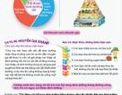 Giải pháp dinh dưỡng giúp bé tăng trưởng khỏe mạnh