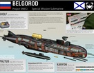"""Cặp song sát Belgorod và Status-6 khiến Mỹ """"sợ hãi"""""""