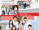 Trường Hanoi Academy tuyển sinh lớp 10, tặng học bổng cho thí sinh từ 50 điểm
