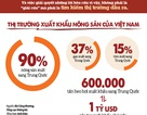 Infographics: Phải đi buôn chổi đót