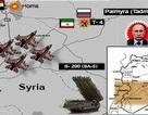 Trò chơi ở Syria của Israel kết thúc?