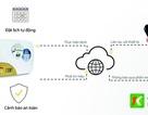 An toàn và tiết kiệm hơn với bình nước nóng IoT