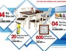 Eurowindow chăm sóc khách hàng toàn diện nhân dịp 15 năm thành lập