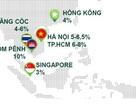 Nơi nào có tỷ suất sinh lợi căn hộ cho thuê hấp dẫn nhất Việt Nam?