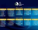 U19 Việt Nam gặp Lào, Đài Bắc Trung Quốc ở vòng loại châu Á 2018