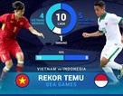 Những cuộc đối đầu kinh điển giữa hai nền bóng đá Việt Nam và Indonesia
