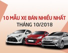 Top 10 mẫu xe bán nhiều nhất Việt Nam tháng 10/2018