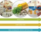 Quy trình sản xuất chuẩn GMP: Cơ hội và thách thức với thực phẩm chức năng Việt