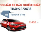 Top 10 mẫu xe bán nhiều nhất tháng 1/2018
