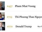 Việt Nam có 2 tỷ phú giàu hơn cả ông Donald Trump