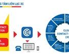 Giải pháp quản lý và chăm sóc khách hàng từ MobiFone: Phá vỡ rào cản về kinh phí cho DN Việt