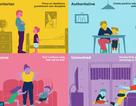 """Cách """"làm cha mẹ"""" của chúng ta có ảnh hưởng rất nhiều lên con cái"""