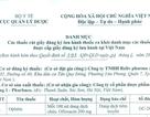 22 loại thuốc ngừng bán tại Việt Nam