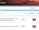 Lần đầu tiên Việt Nam có đại học xuất sắc lọt top 1000 thế giới