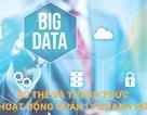 Dữ liệu lớn: Xu thế và thách thức với quản lý của doanh nghiệp