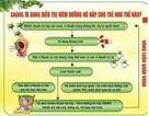 Ngăn chặn tái phát viêm đường hô hấp cho trẻ