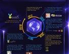 Youa Group – Chinh phục thị trường nhượng quyền đầy khó khăn