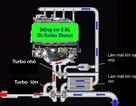 Tìm hiểu sức mạnh của động cơ 2.0L bi-turbo trên Ford Everest mới