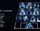 Hé lộ 4 đội hình dự bị siêu khủng hụt giải Đội hình xuất sắc nhất FIFA