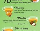 Gợi ý 16 thứ pha với trà thơm ngon và tốt cho sức khỏe