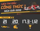 """F1 trước ngày khai màn:  Những điểm đáng chú ý ở giải đua """"tỷ đô"""" sắp đến Việt Nam"""