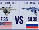 """Thổ Nhĩ Kỳ có thể mua Su-35 Nga nếu bị Mỹ """"gạt"""" khỏi dự án F-35"""